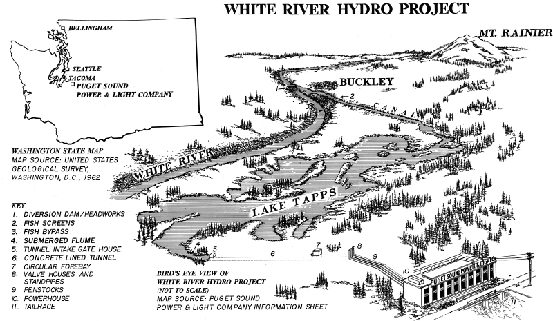 White River Project (1)